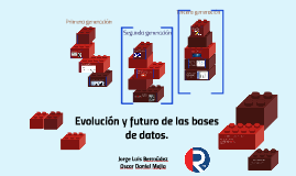 Copy of Evolucion de base de datos