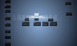 Copy of Marriott API Development