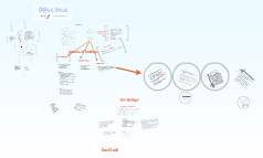 Copy of Project Management