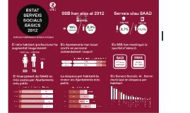 Estat Serveis Socials Bàsics Demarcació Barcelona 2012