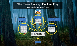 HERO'S JOURNEY PROJECT - THE LION KING