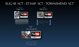 Copy of Sugar Acts - Stamp Acts - Townshend Acts