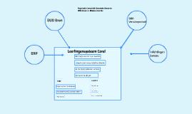 Copy of Leerlingensysteem gemeente