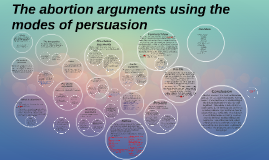 The abortion arguments using the modes of persuasion