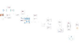 Deploying SharePoint 2016 in Azure IaaS