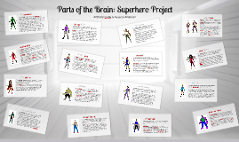 ap psych super hero project Ap psychology ap psychology 7    craig a anderson is a an american professor and director at the department of  one half played as a super hero with the.