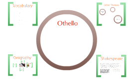 Othello Backgrounds