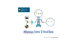 iNfamous Steve and Viral Dave