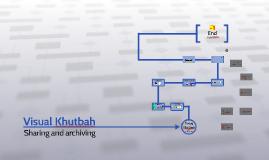 Visual Khutbah