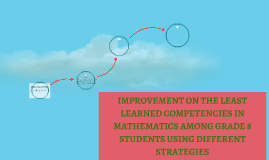 IMPROVEMENT ON THE LEAST LEARNED COMPETENCIES IN MATHEMATICS
