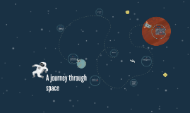 A journy through space