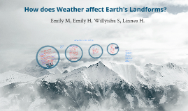 Copy of How does Weather affect earth's Landforms?