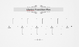 Gloria's Transition Plan