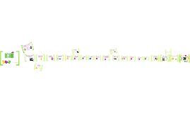 ICAH Timeline