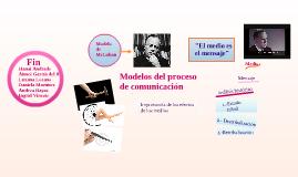 Copy of Modelo de McLuhan