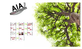 AIA - Avaliação de Impactos Ambientais