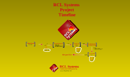 RCL Systems Project Timeline