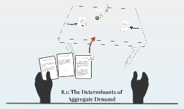 8.1: The Determinants of Aggregate Demand