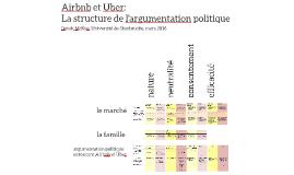 Airbnb et Uber