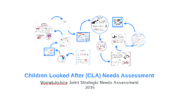 Children Looked After (CLA)