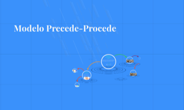 Copy of Modelo Precede-Procede