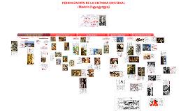 Copy of Copy of Copy of PERIODIZACIÓN DE LA HISTORIA UNIVERSAL (Modelo Eurocéntrico)