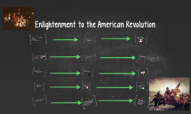 Enlightenment to the American Revolution