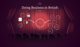 Doing Business in British
