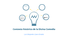 Copy of contexto historico de la divina comedia