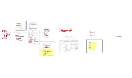 Copy of Terme, Funktionen, Gleichungen und Ungleichungen -