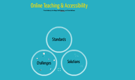 Online Teaching and Accessibility