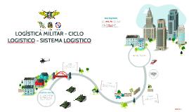 Copy of Copy of Copy of LOGISTICA MILITAR - CICLO LOGISTICO - SISTEMA LOGISTICO