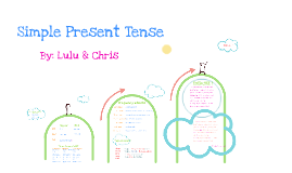 Copy of Simple Present Tense