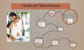 Ciclos del Matrimonio