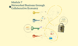Module 7 Networked Business through Collaborative Economy