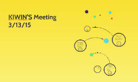 KIWIN'S Meeting 3/13/15