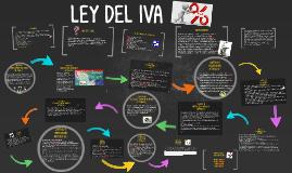 Copy of LEY DEL IVA