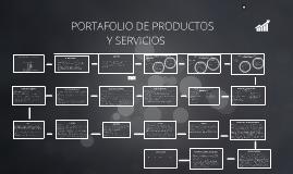 Copy of portafolio productos y servicios