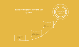 Basic Principle of a sound tax system