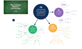 Ed Tech Market Map