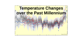 Temperature Changes over the Past Millennium