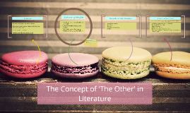 The concept of 'The other' in Literature