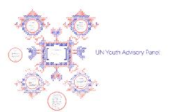 UN Youth Advisory Panel