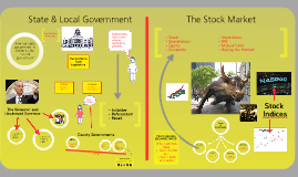 Unit 5 Review- State & Local Government + The Stock Market