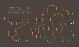 Vocabulary Presentation