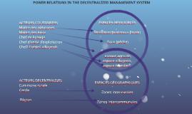 Acteurs décentralisés et coutumiers impliqués dans la gestion des ressources dans le centre du Mali