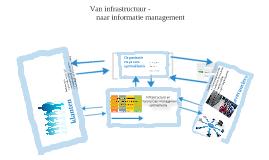 Van infrastructuur- naar informatie management