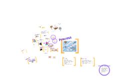 Toefl integrated essay practice online