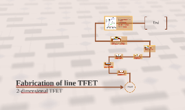 Fabrication of line TFET