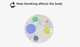 How Smoking affects the body